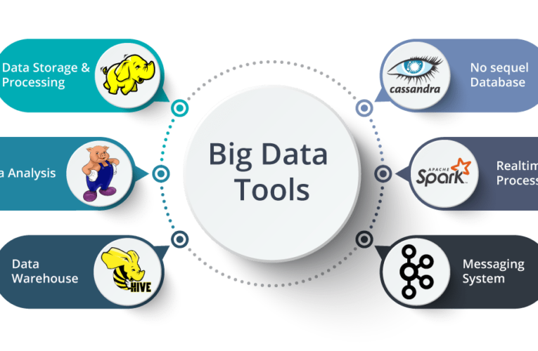 Major Do's and Don'ts of Data Analysis Using Big Data